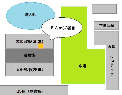 ( C ) 大阪府立大学 奇術部 Jenga http://kijutsubu.web.fc2.com/Access.html