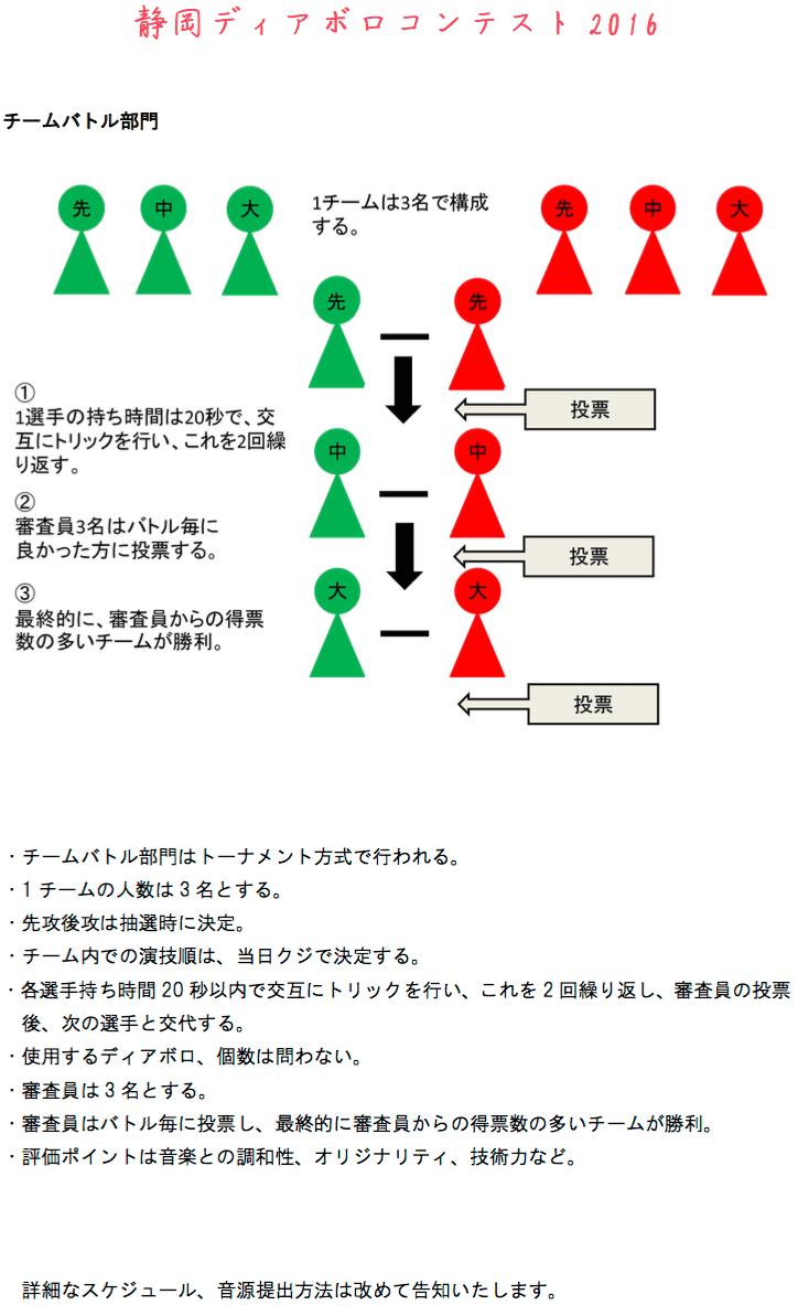( C ) 静岡ジャグリング交流会/静岡ディアボロコンテスト 2016 http://diabolo.asia/shizudia2016.pdf