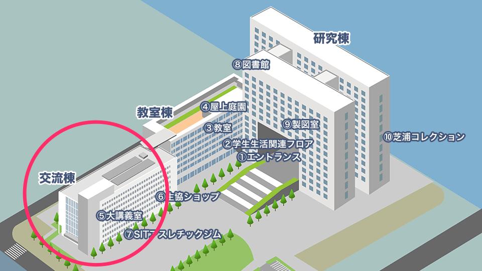 ( C ) 学校法人 芝浦工業大学