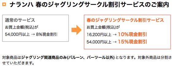 出典:naranja.co.jp